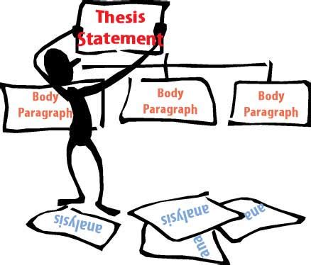 Conclusion paragraphs for research papers